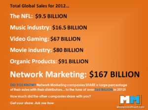 MLM Scams 2015