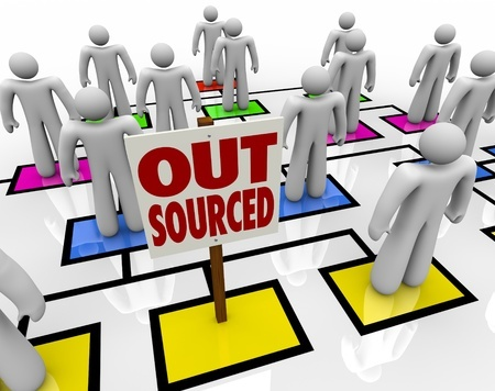 Why Outsourcing Your Blog posts is Not Good
